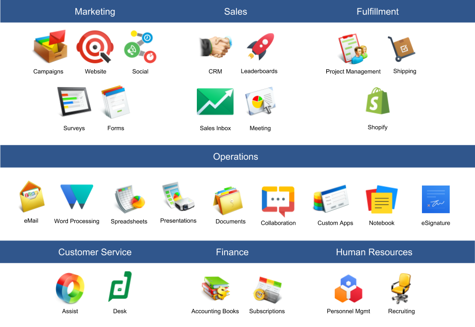 Products-Included-In-Zoho-One